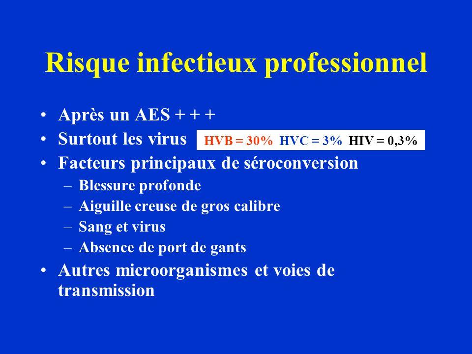 Risque infectieux professionnel