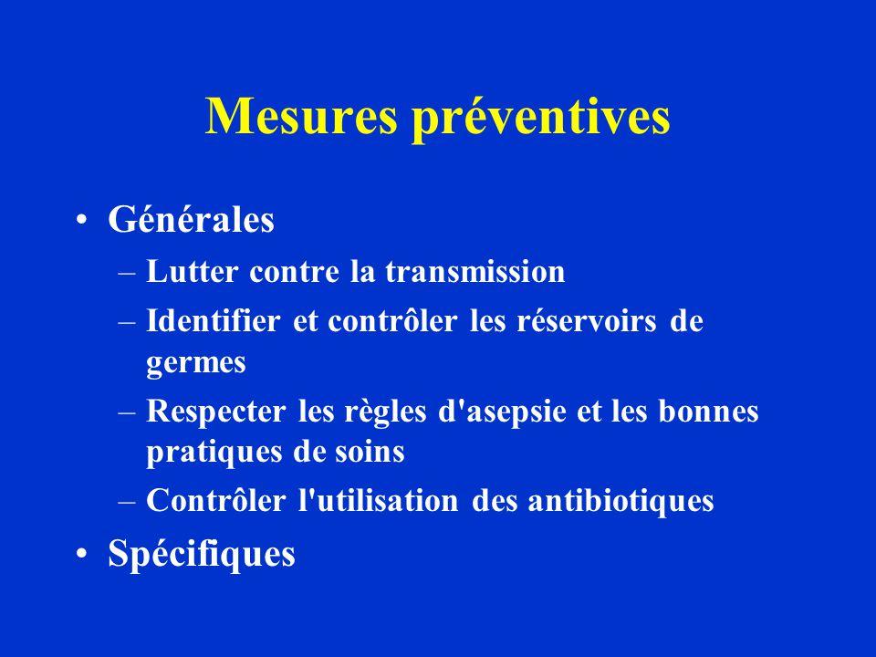 Mesures préventives Générales Spécifiques