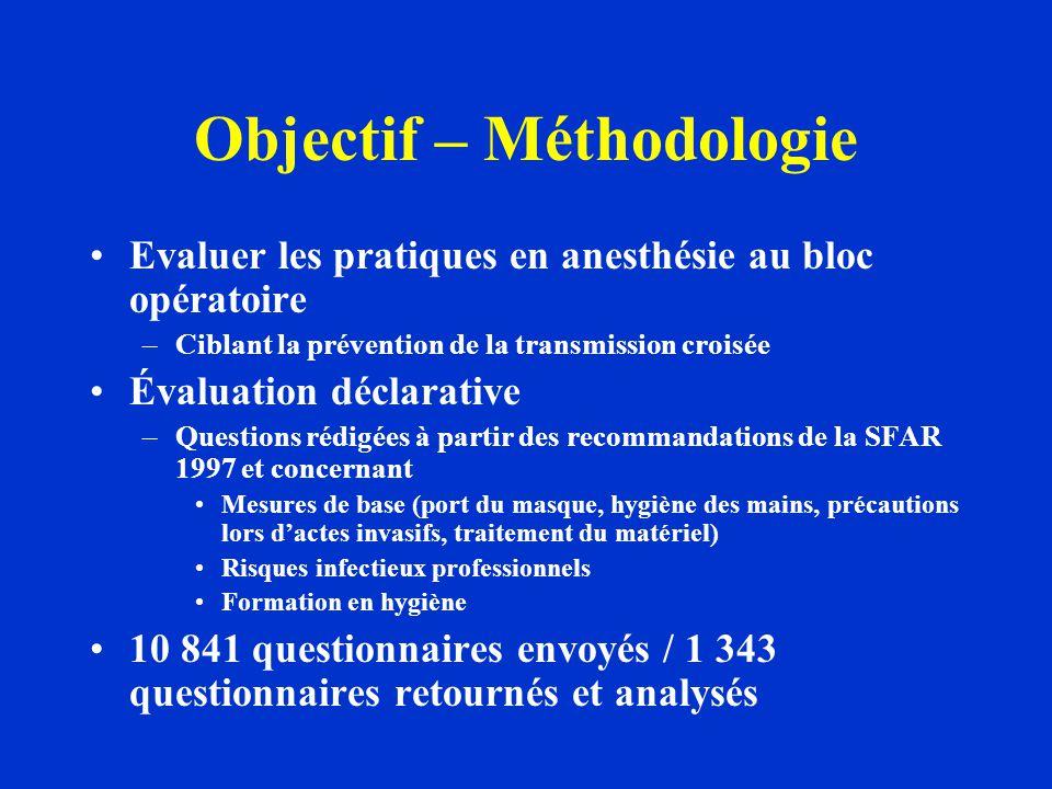 Objectif – Méthodologie