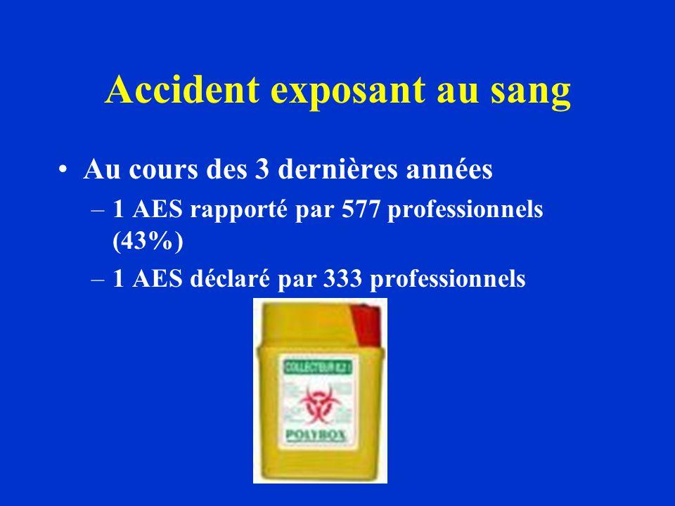 Accident exposant au sang