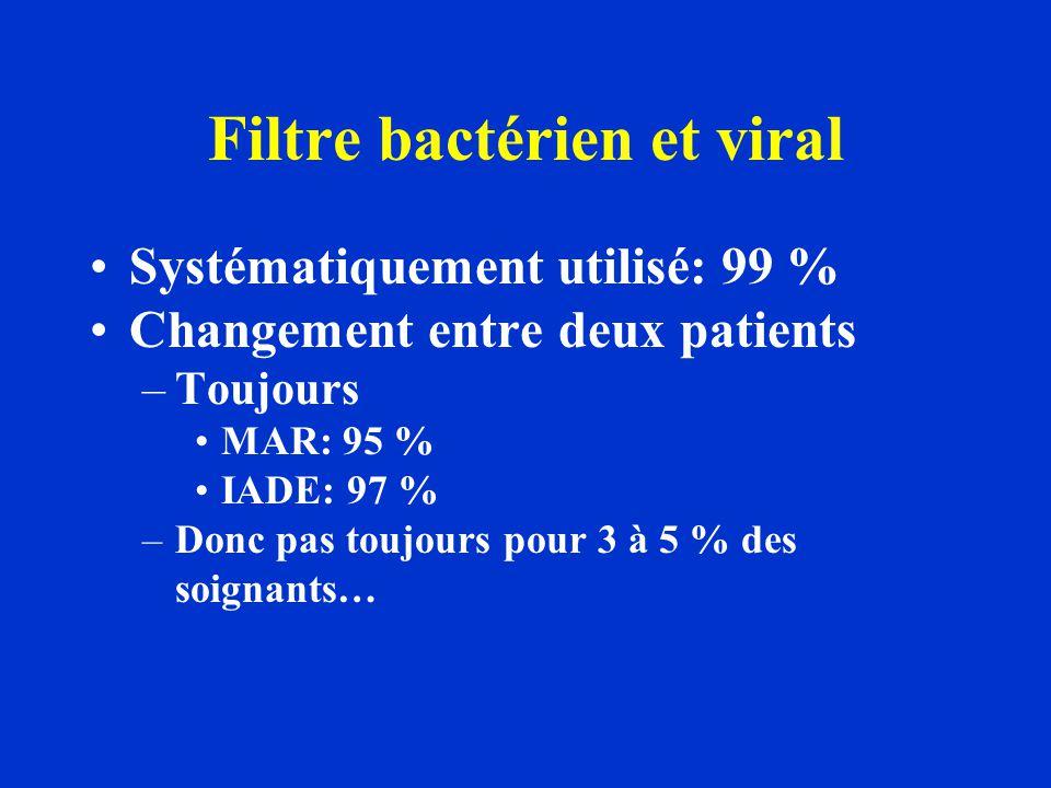 Filtre bactérien et viral