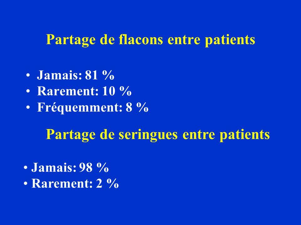 Partage de flacons entre patients