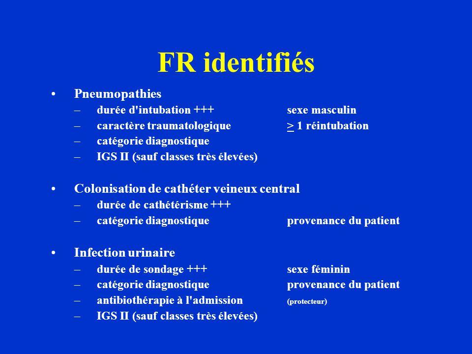 FR identifiés Pneumopathies Colonisation de cathéter veineux central