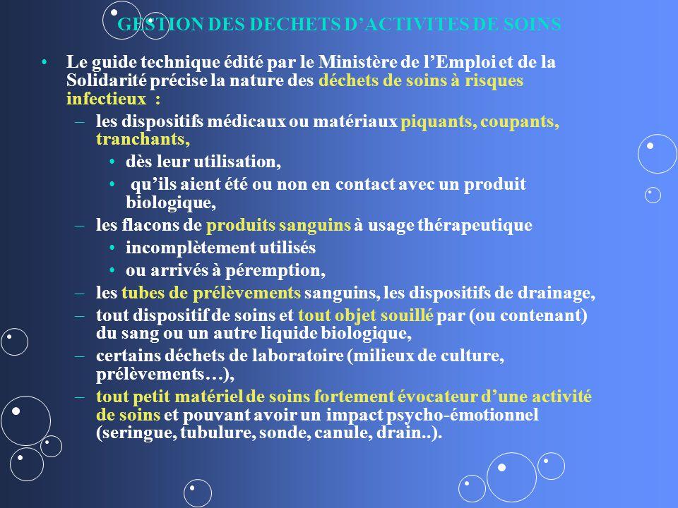 GESTION DES DECHETS D'ACTIVITES DE SOINS