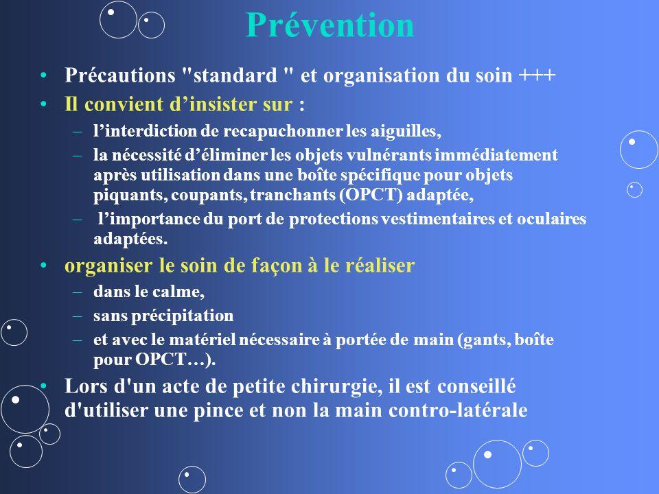 Prévention Précautions standard et organisation du soin +++