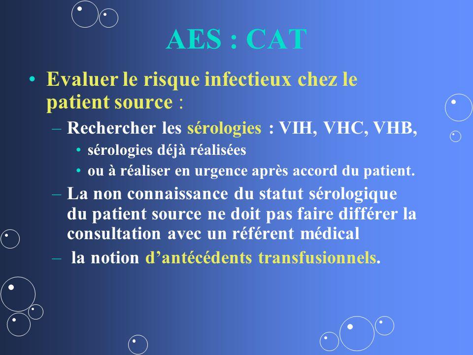 AES : CAT Evaluer le risque infectieux chez le patient source :