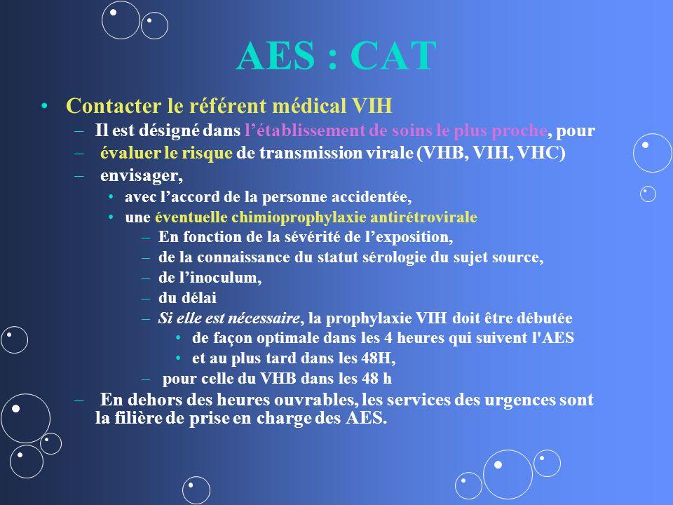 AES : CAT Contacter le référent médical VIH