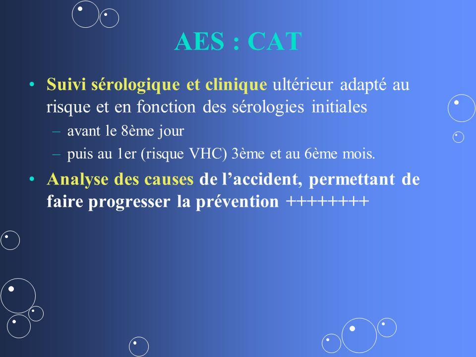 AES : CAT Suivi sérologique et clinique ultérieur adapté au risque et en fonction des sérologies initiales.