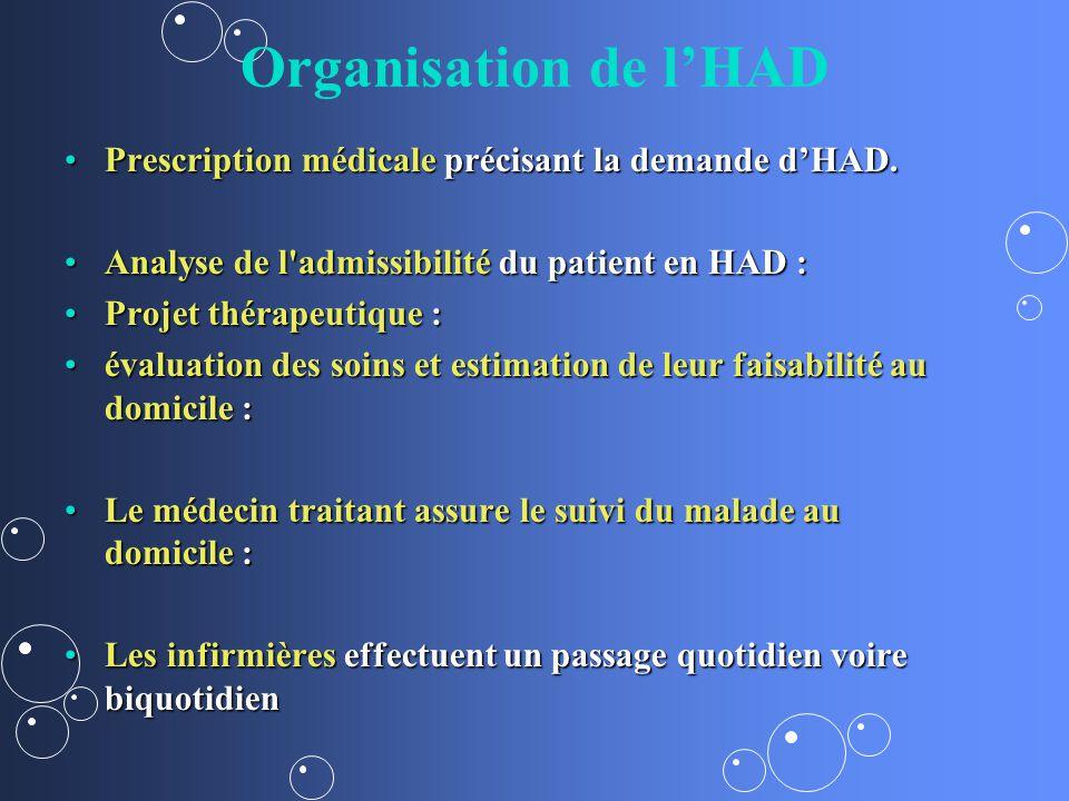 Organisation de l'HAD Prescription médicale précisant la demande d'HAD. Analyse de l admissibilité du patient en HAD :
