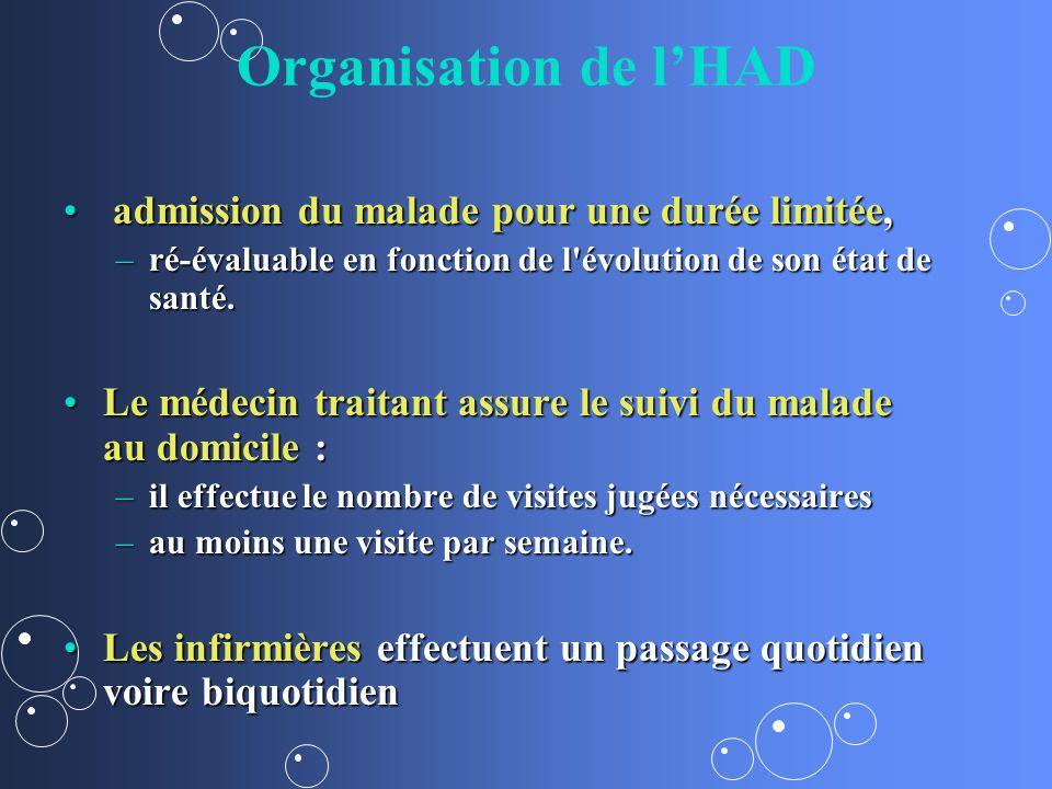 Organisation de l'HAD admission du malade pour une durée limitée,