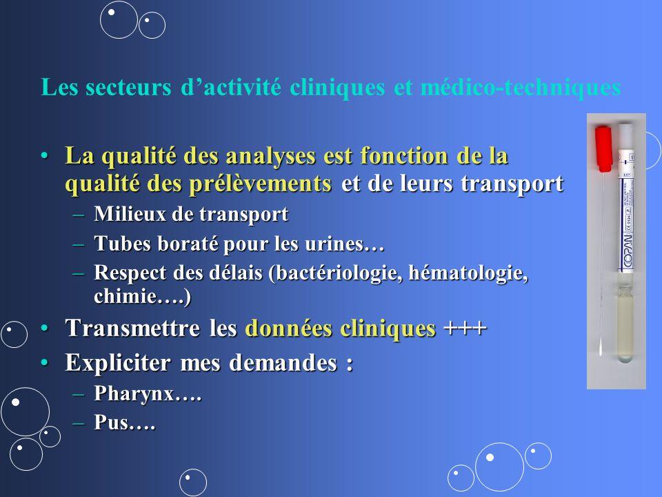 Les secteurs d'activité cliniques et médico-techniques