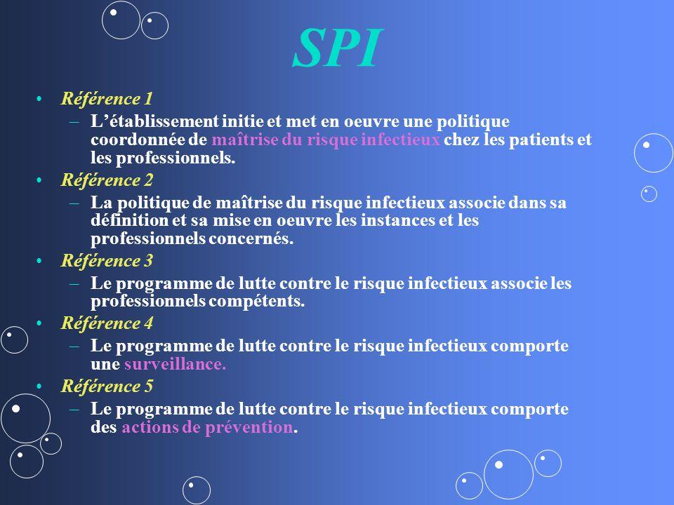 SPI Référence 1.