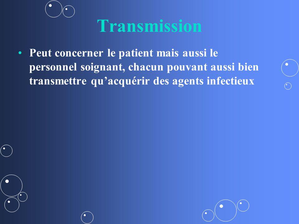 Transmission Peut concerner le patient mais aussi le personnel soignant, chacun pouvant aussi bien transmettre qu'acquérir des agents infectieux.