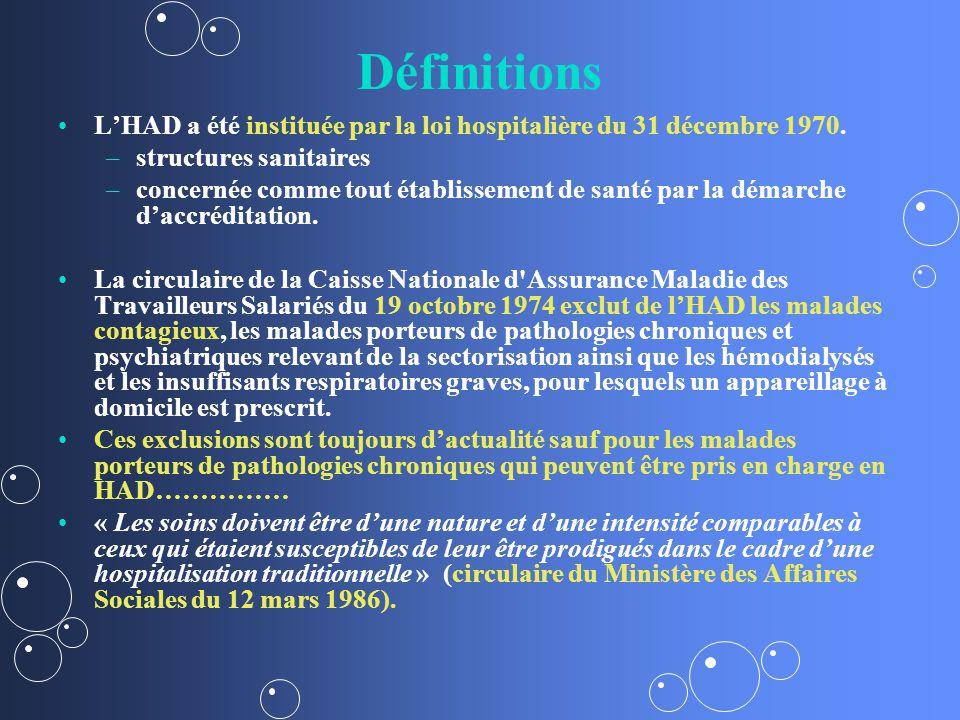Définitions L'HAD a été instituée par la loi hospitalière du 31 décembre 1970. structures sanitaires.