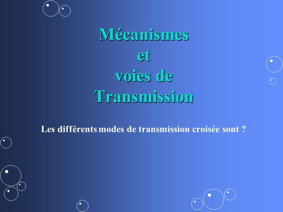 Les différents modes de transmission croisée sont