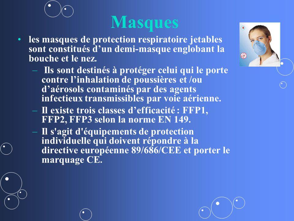 Masques les masques de protection respiratoire jetables sont constitués d'un demi-masque englobant la bouche et le nez.