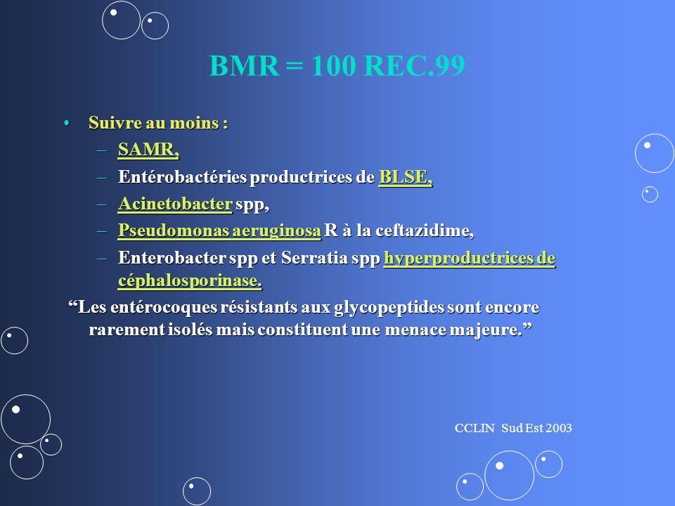 BMR = 100 REC.99 Suivre au moins : SAMR,