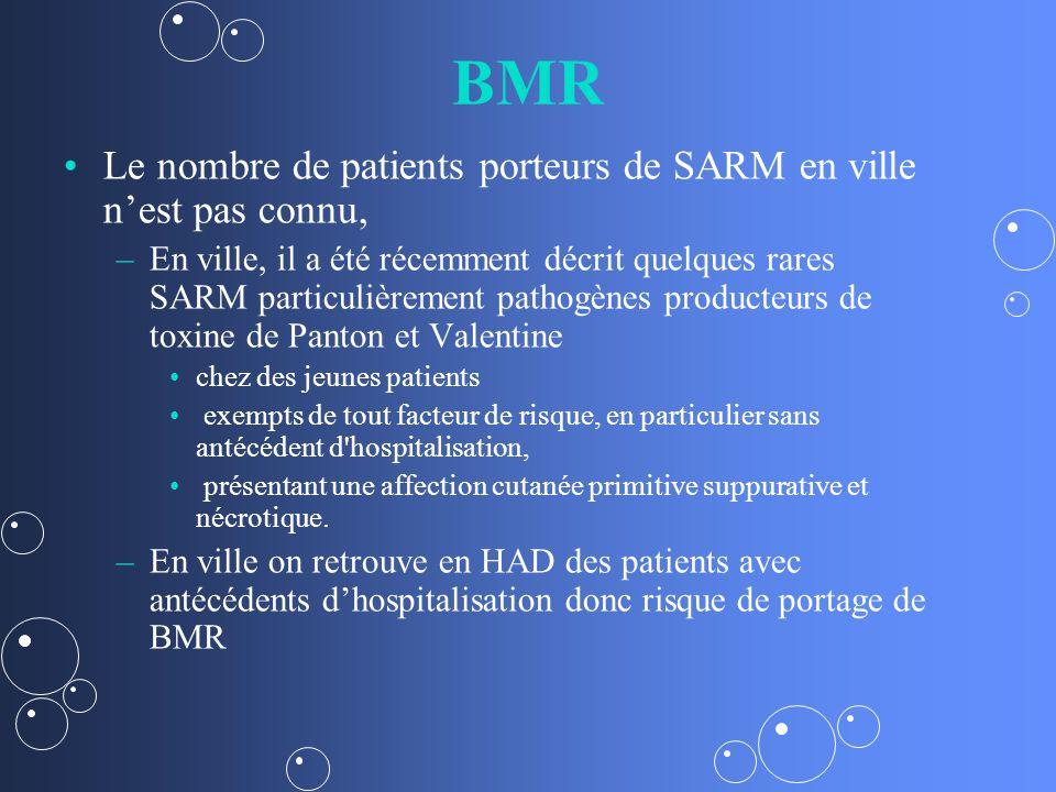 BMR Le nombre de patients porteurs de SARM en ville n'est pas connu,