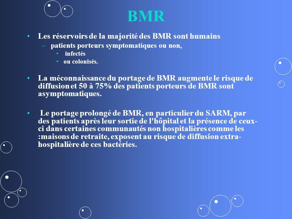 BMR Les réservoirs de la majorité des BMR sont humains