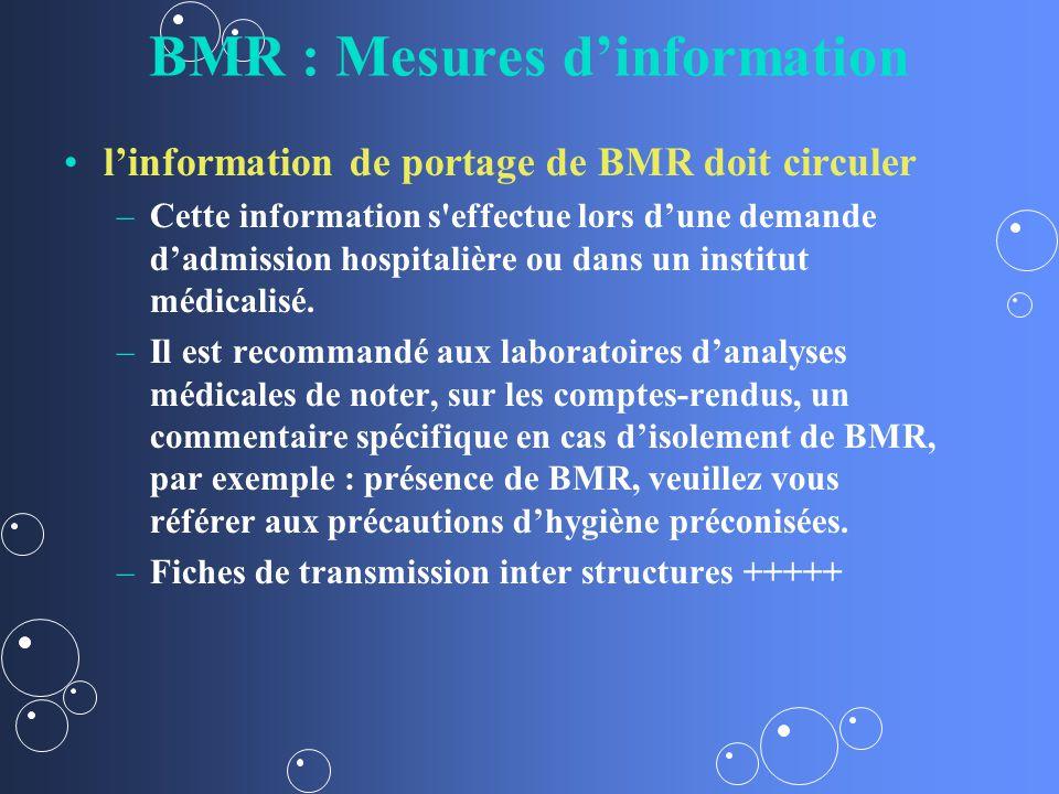 BMR : Mesures d'information