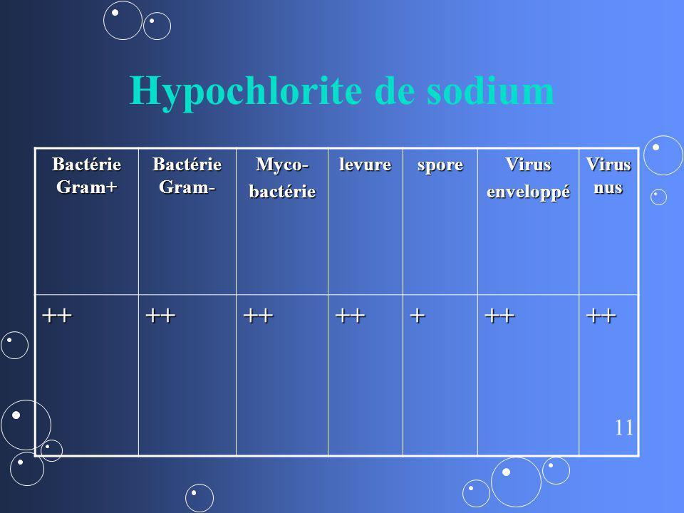 Hypochlorite de sodium