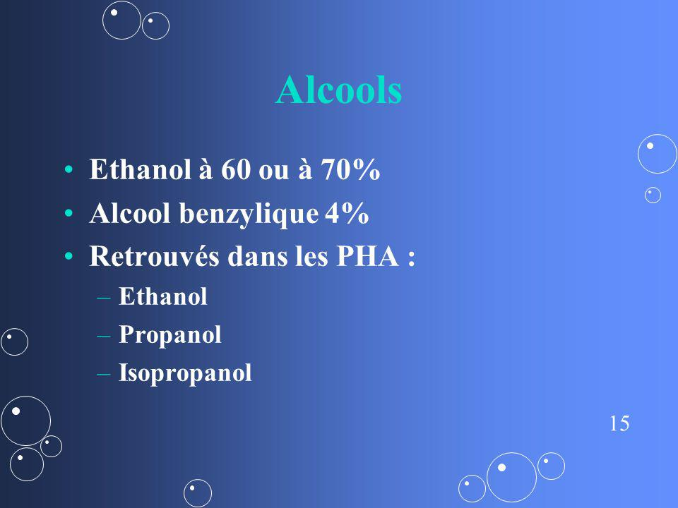 Alcools Ethanol à 60 ou à 70% Alcool benzylique 4%
