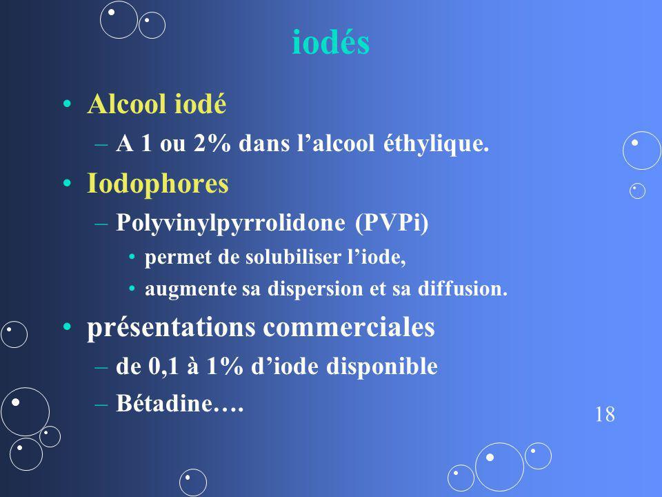 iodés Alcool iodé Iodophores présentations commerciales