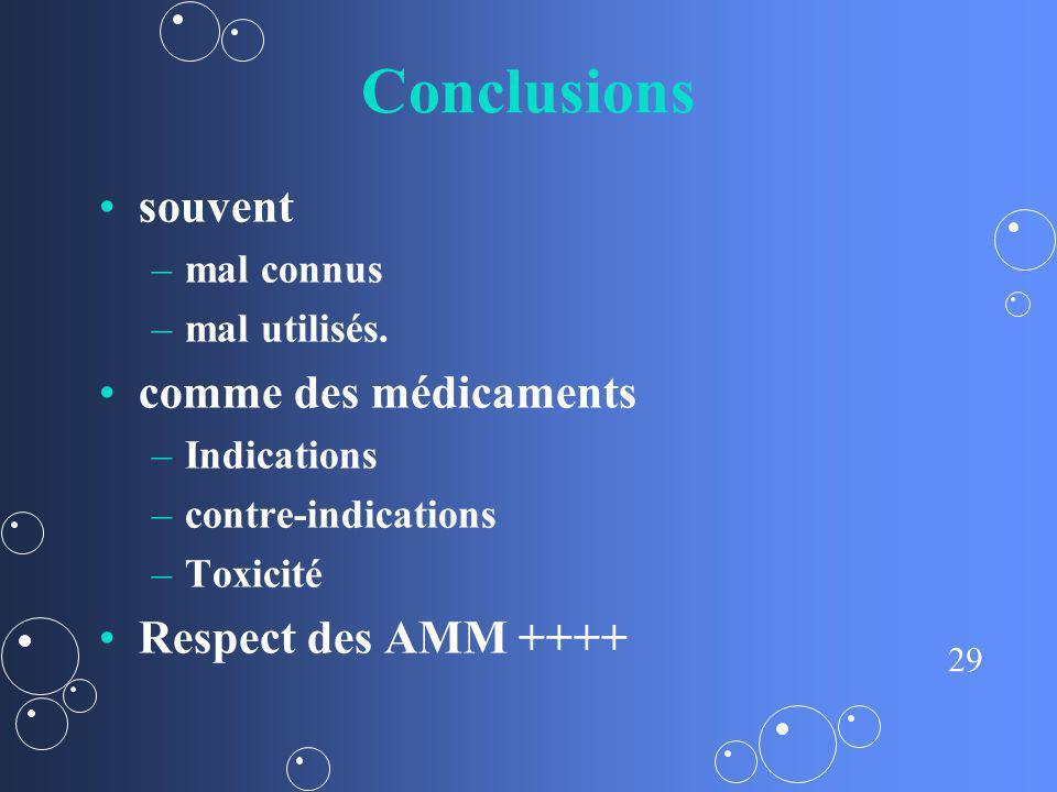 Conclusions souvent comme des médicaments Respect des AMM ++++