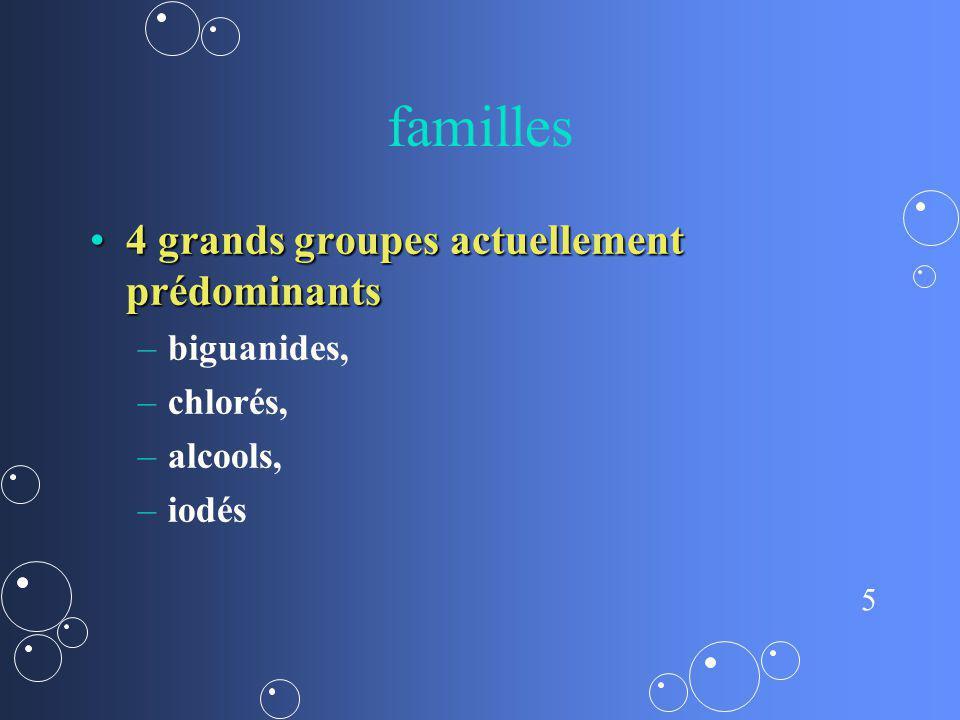 familles 4 grands groupes actuellement prédominants biguanides,