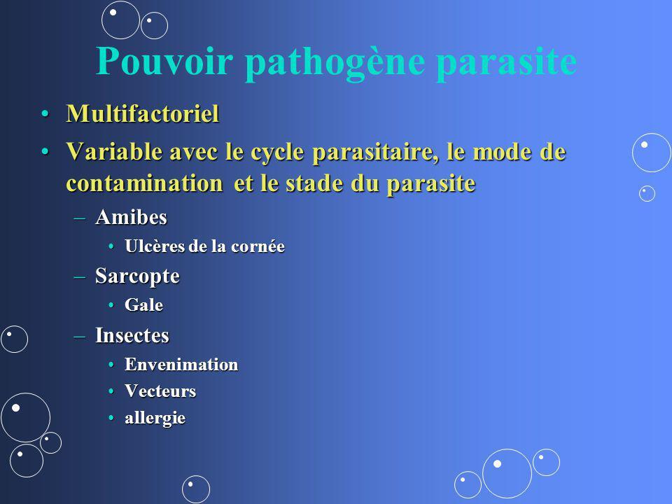 Pouvoir pathogène parasite