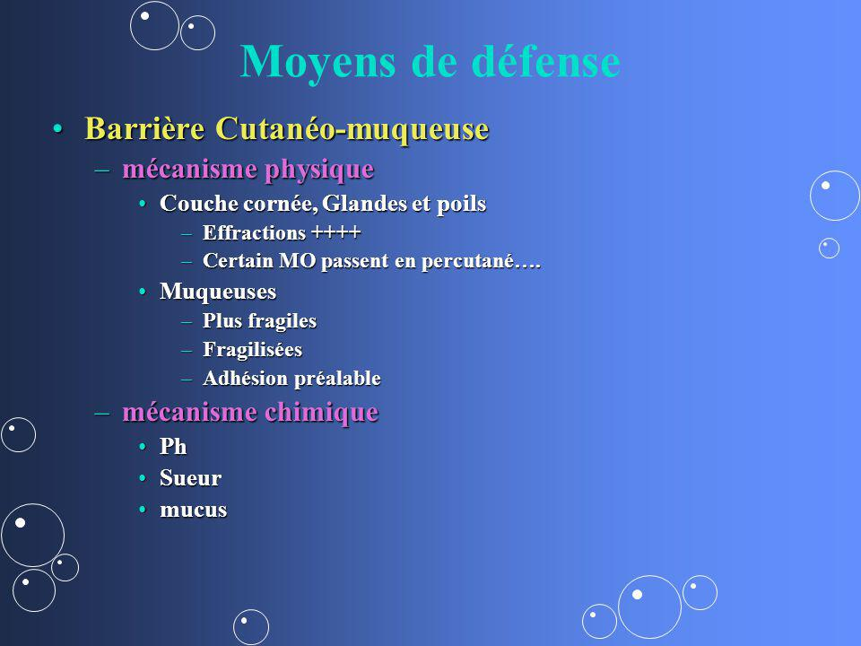 Moyens de défense Barrière Cutanéo-muqueuse mécanisme physique