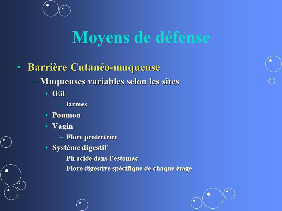 Moyens de défense Barrière Cutanéo-muqueuse