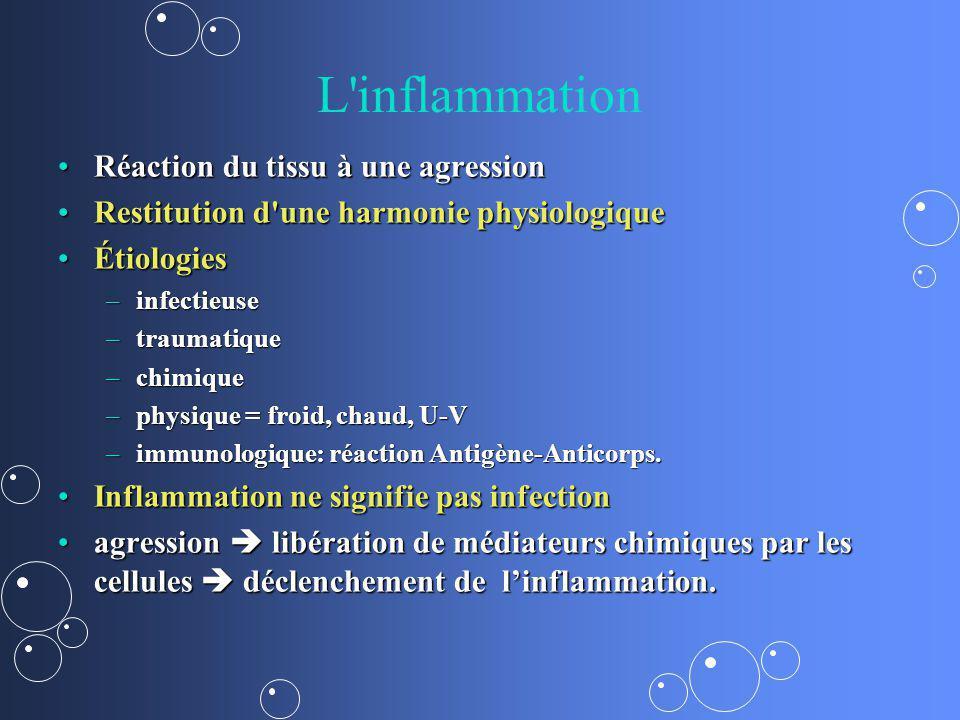 L inflammation Réaction du tissu à une agression