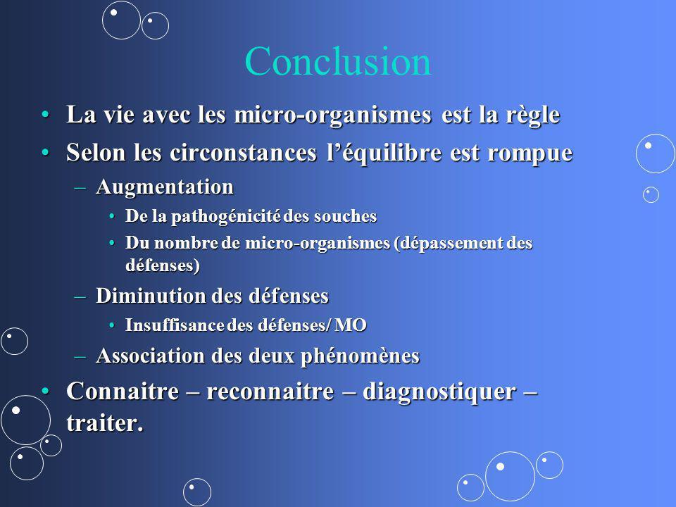 Conclusion La vie avec les micro-organismes est la règle