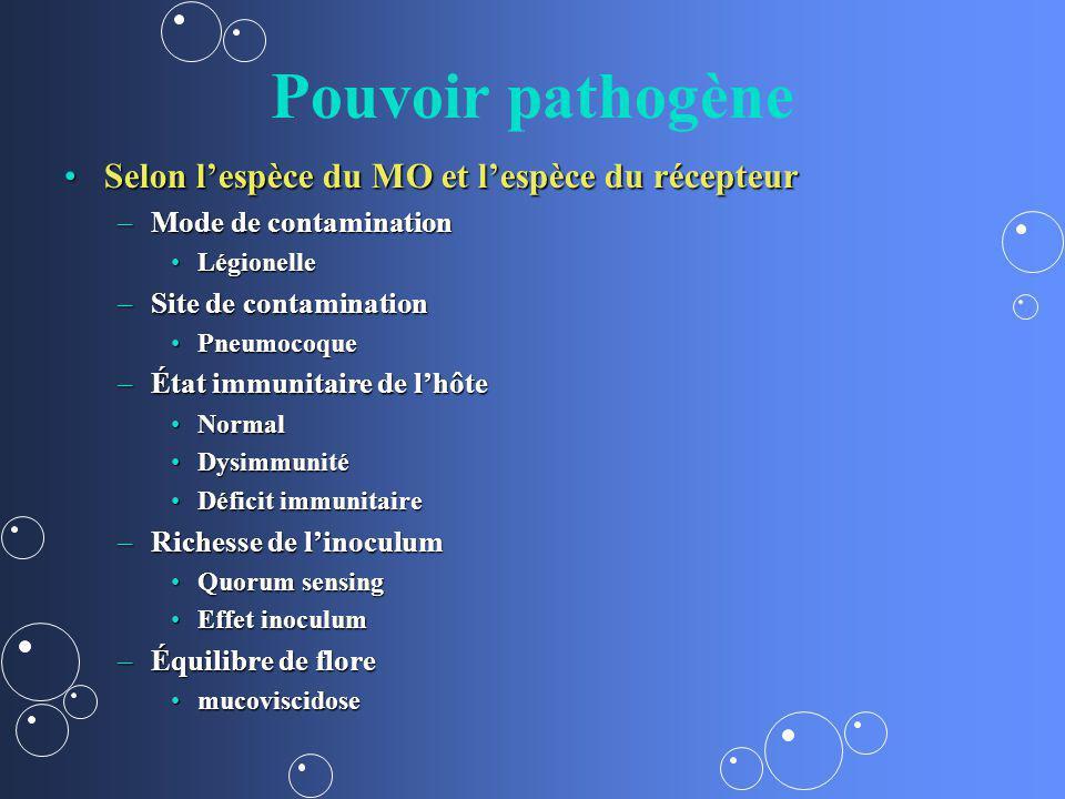 Pouvoir pathogène Selon l'espèce du MO et l'espèce du récepteur