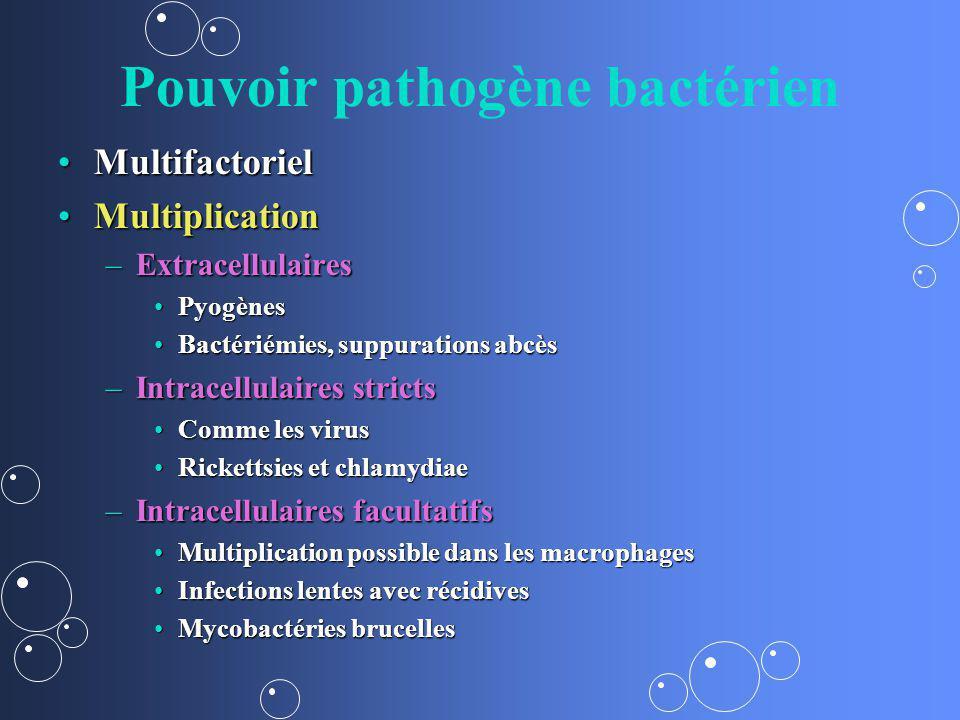 Pouvoir pathogène bactérien