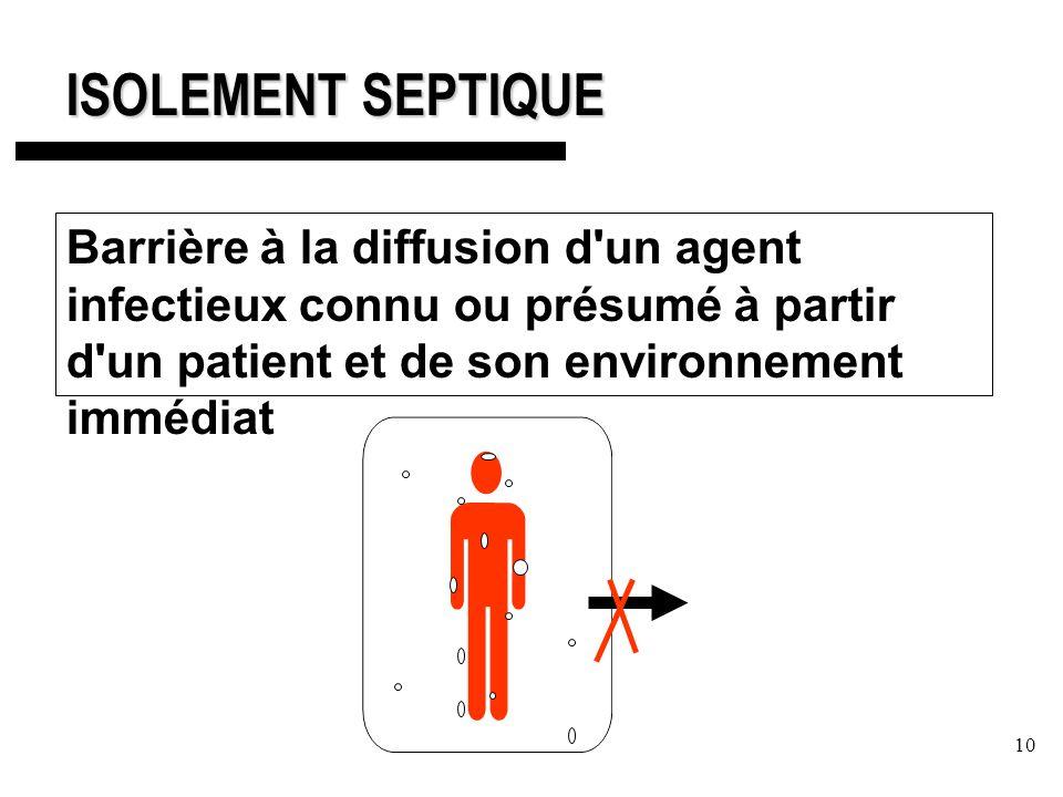 ISOLEMENT SEPTIQUE Barrière à la diffusion d un agent infectieux connu ou présumé à partir d un patient et de son environnement immédiat.