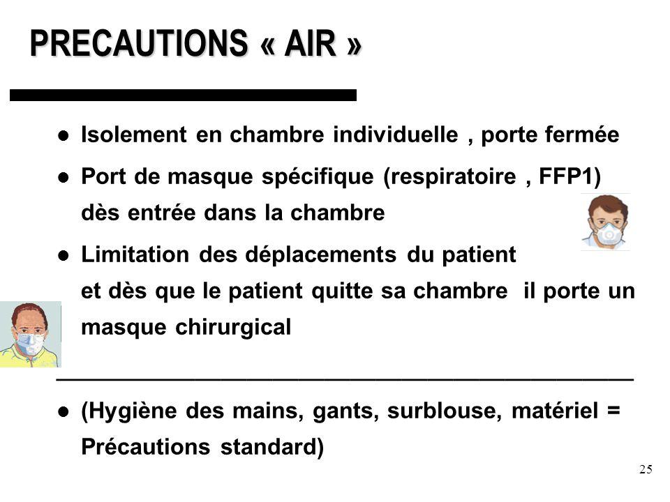 PRECAUTIONS « AIR » Isolement en chambre individuelle , porte fermée