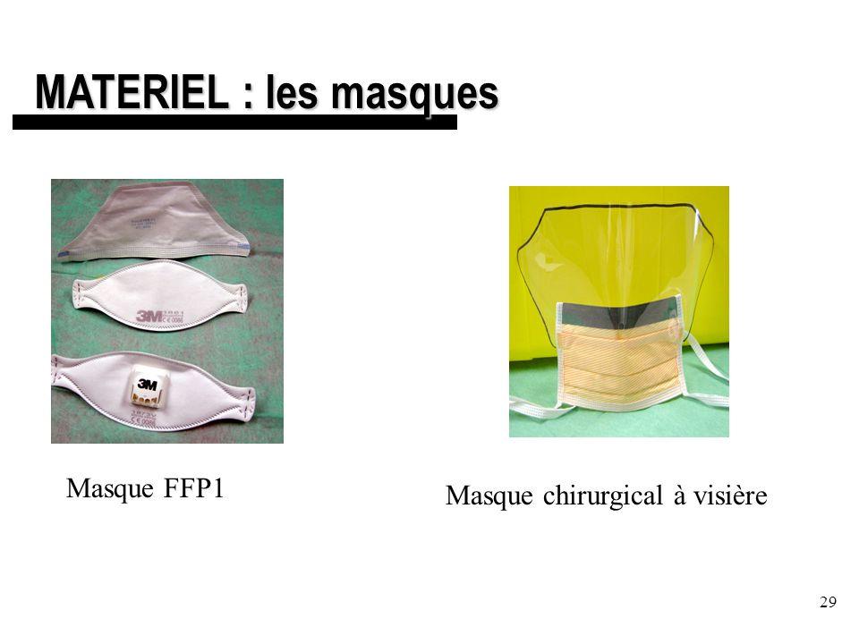 MATERIEL : les masques Masque FFP1 Masque chirurgical à visière