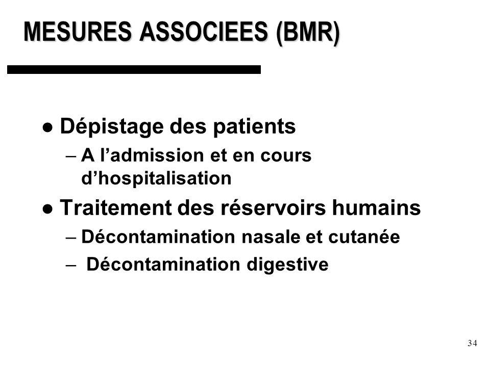 MESURES ASSOCIEES (BMR)