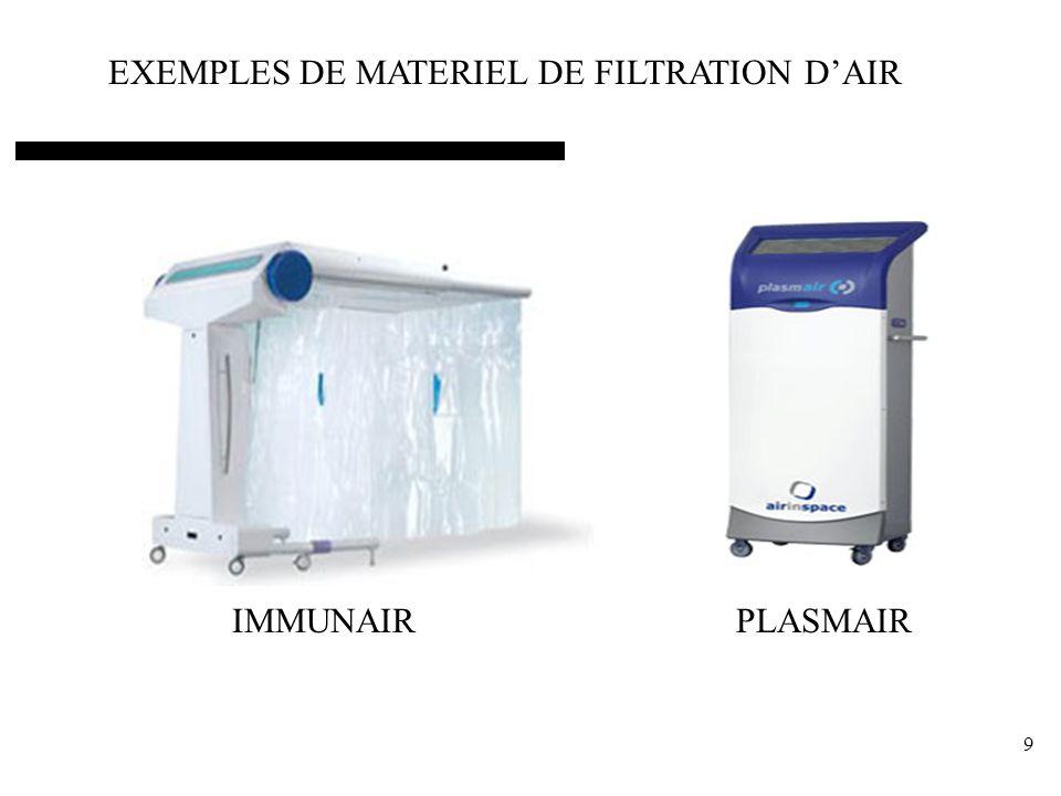 EXEMPLES DE MATERIEL DE FILTRATION D'AIR