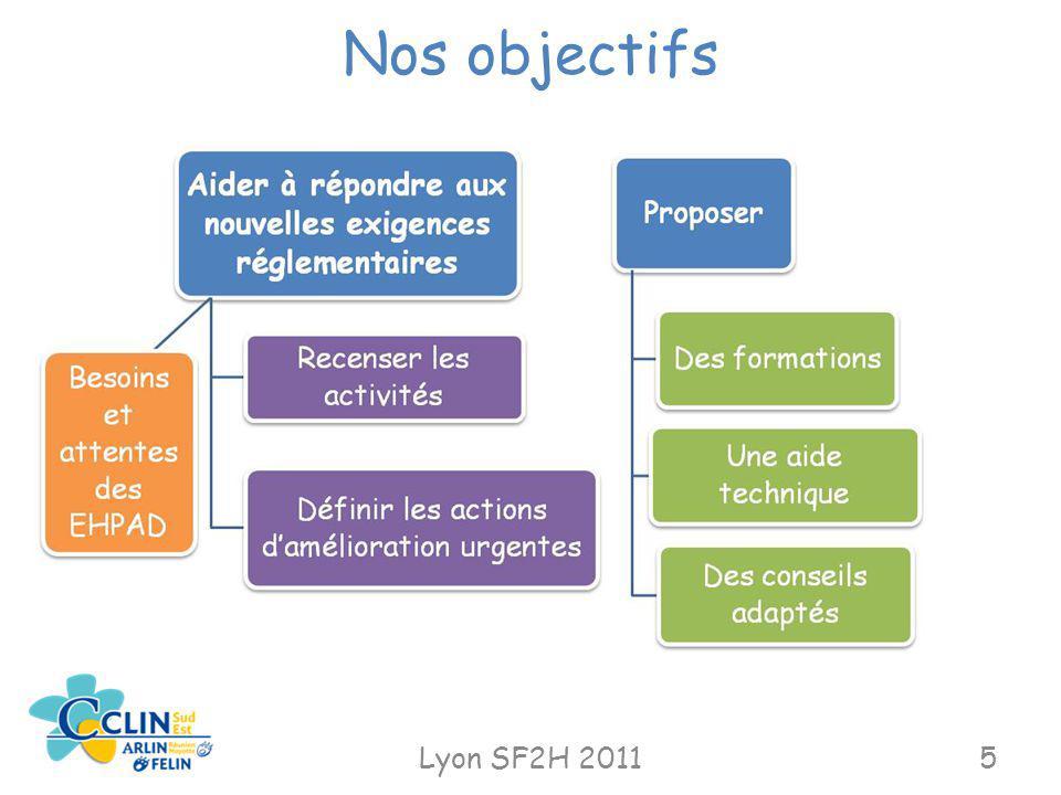 Nos objectifs Lyon SF2H 2011