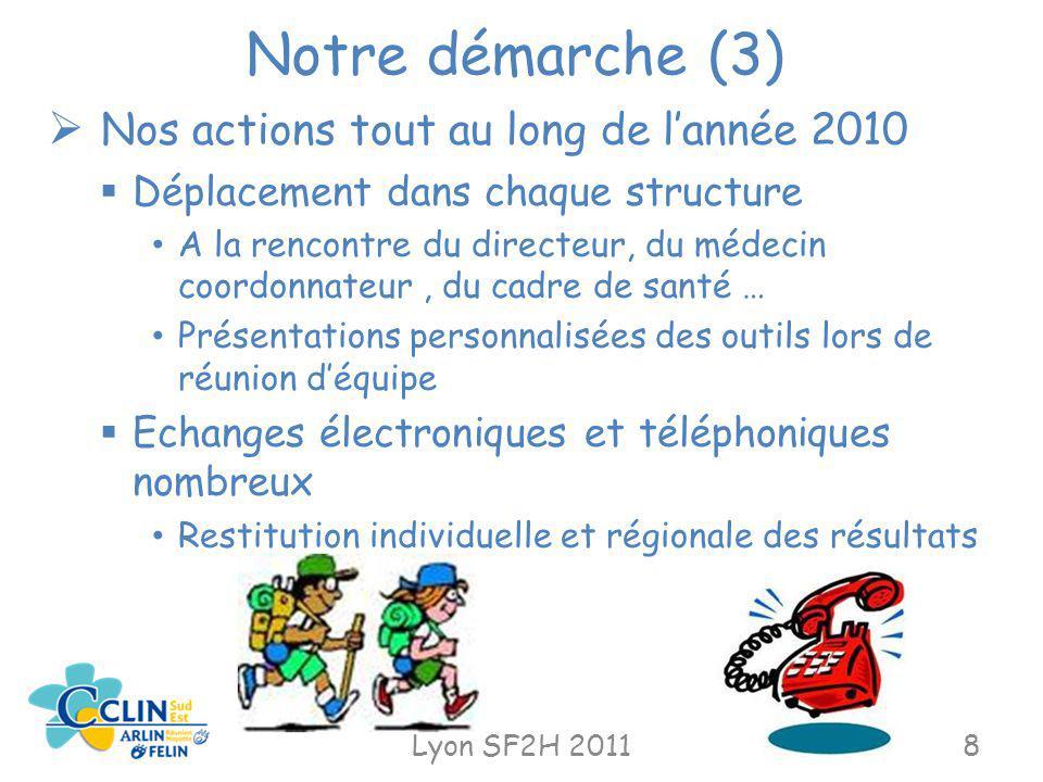 Notre démarche (3) Nos actions tout au long de l'année 2010