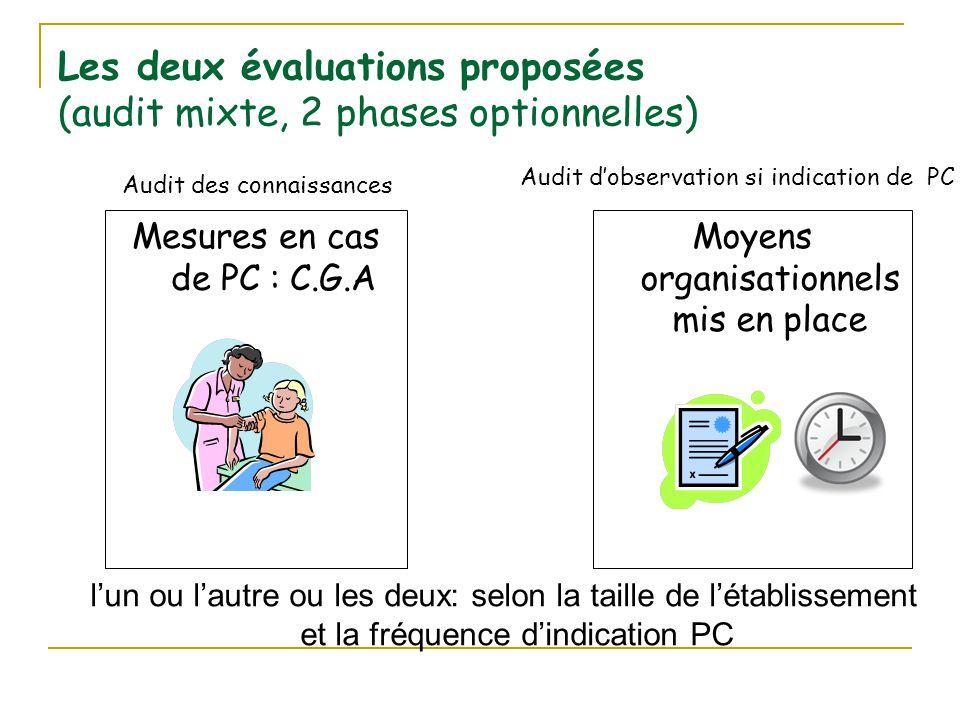 Les deux évaluations proposées (audit mixte, 2 phases optionnelles)