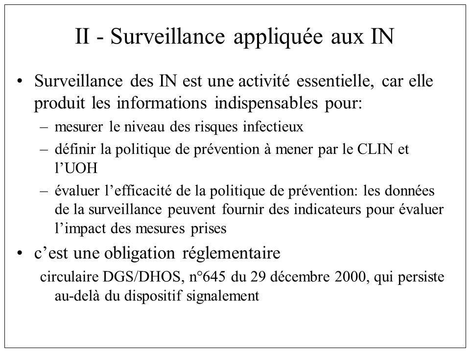 II - Surveillance appliquée aux IN