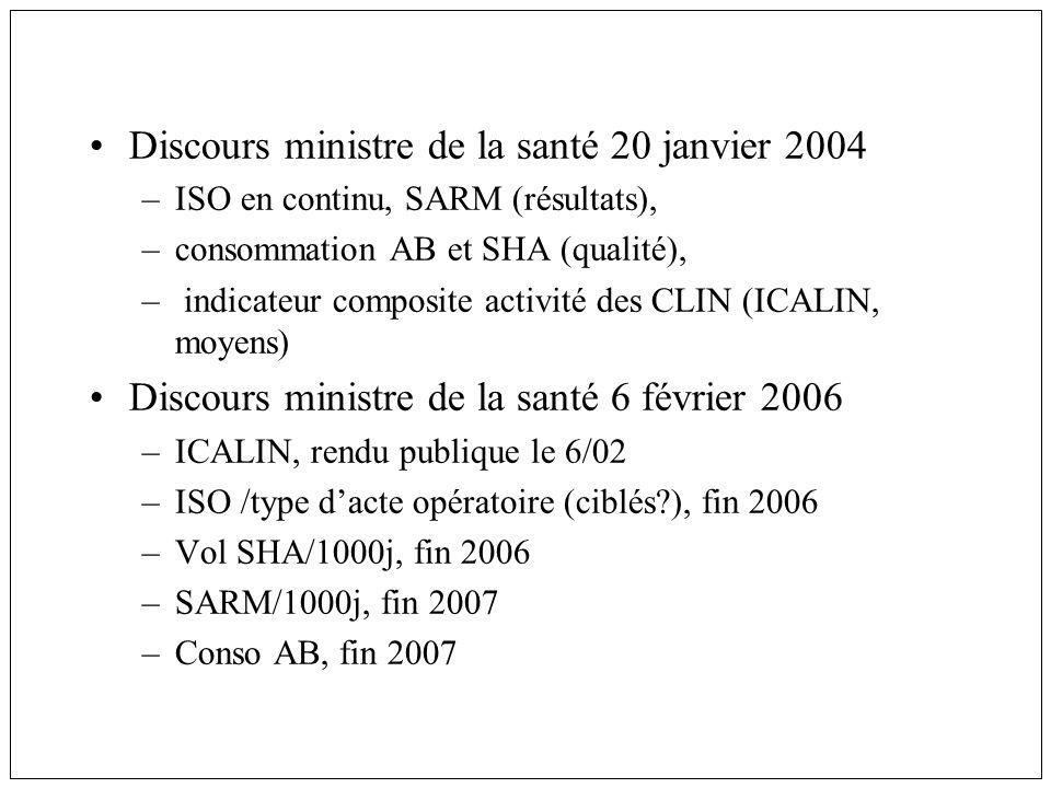 Discours ministre de la santé 20 janvier 2004