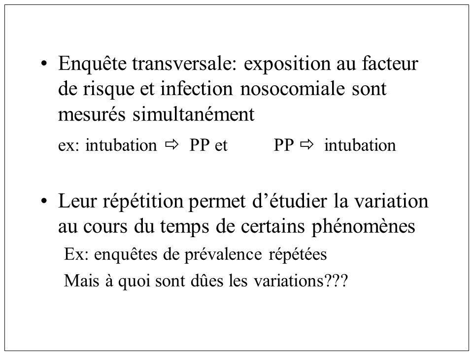 ex: intubation  PP et PP  intubation