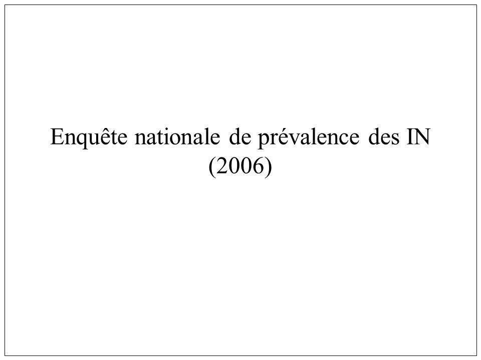 Enquête nationale de prévalence des IN (2006)