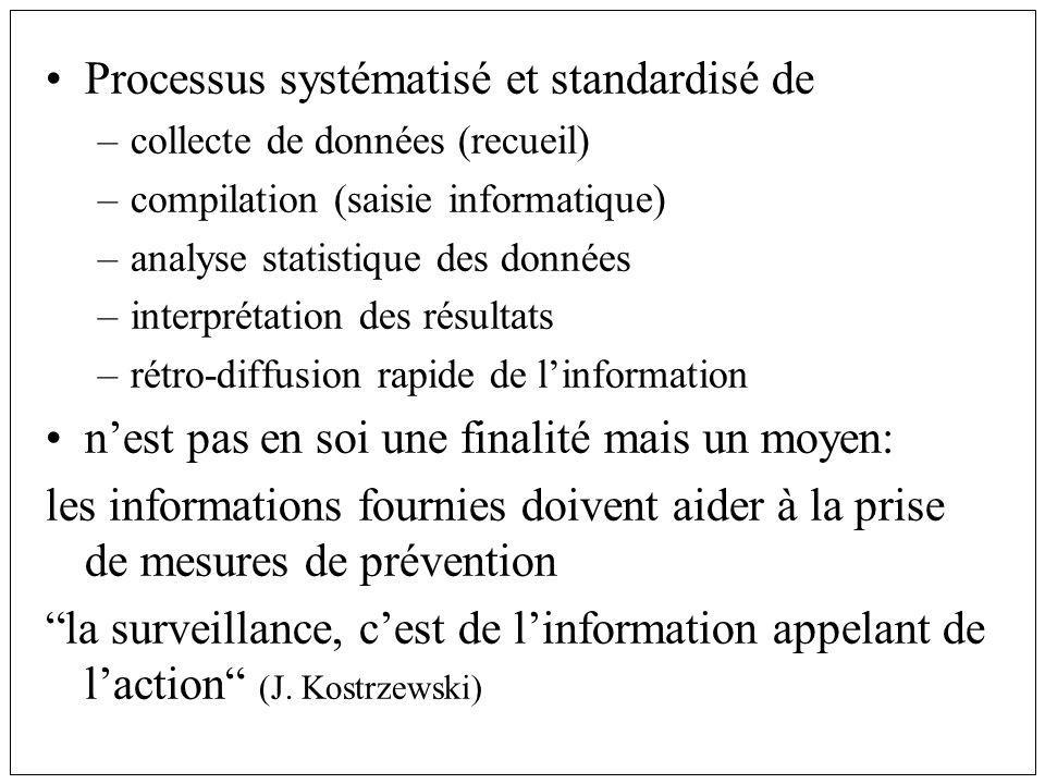 Processus systématisé et standardisé de