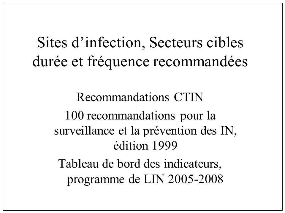 Sites d'infection, Secteurs cibles durée et fréquence recommandées